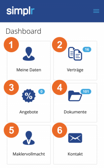 simplr Ansicht Dashboard 6 Funktionen